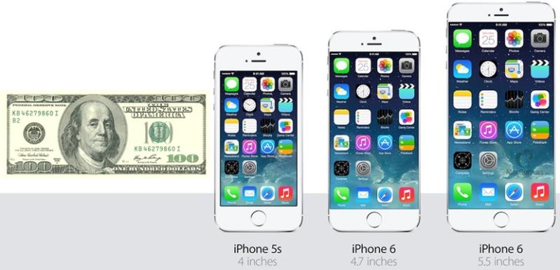 iPhone-100-dolares
